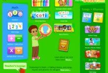 Top 8 Website dạy học tiếng Anh trẻ em online tốt nhất hiện nay